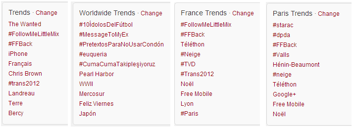 Twitter Trends Comparison