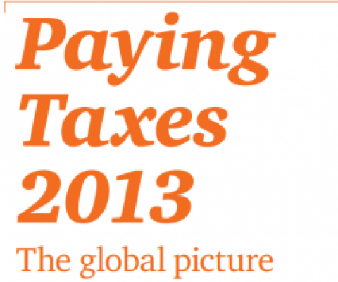 French corporate taxes improve for 2013. Now only the 3rd worst in Europe