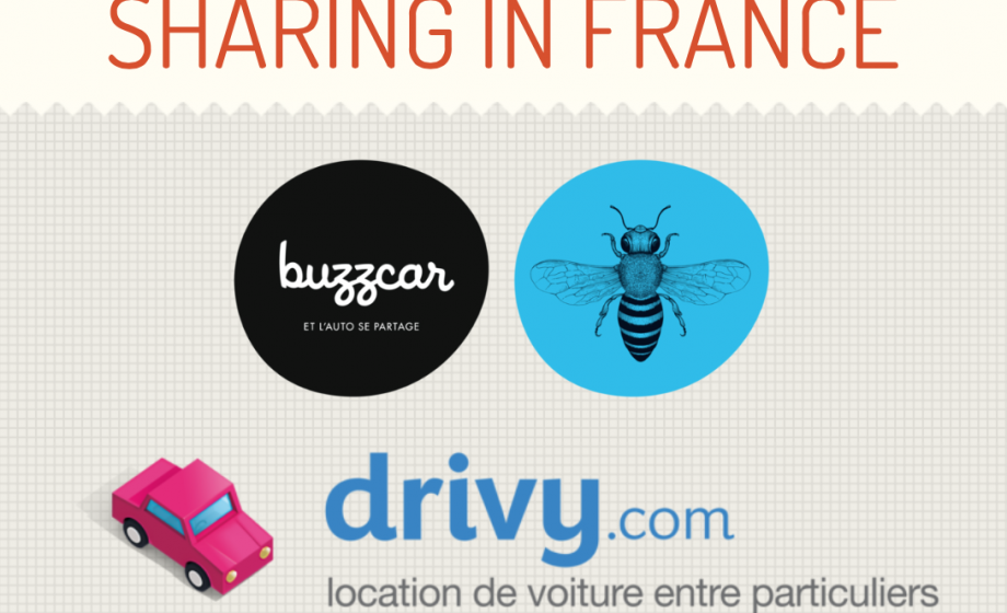 Infographic: The Growth of Car-Sharing in France