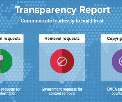 Twitter's Transparency Report lacks one key ingredient: context.