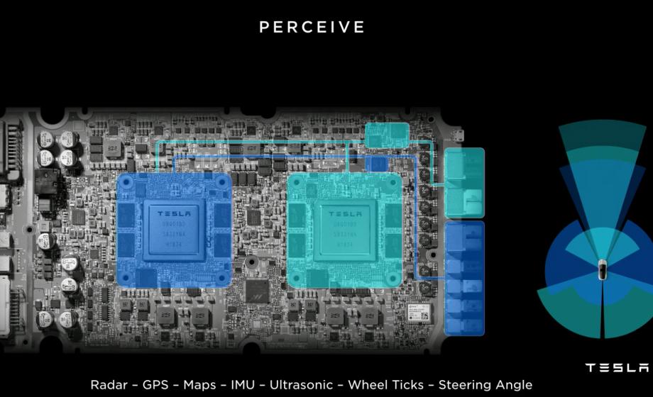 Conduite autonome : pourquoi Tesla pourrait rafler la mise