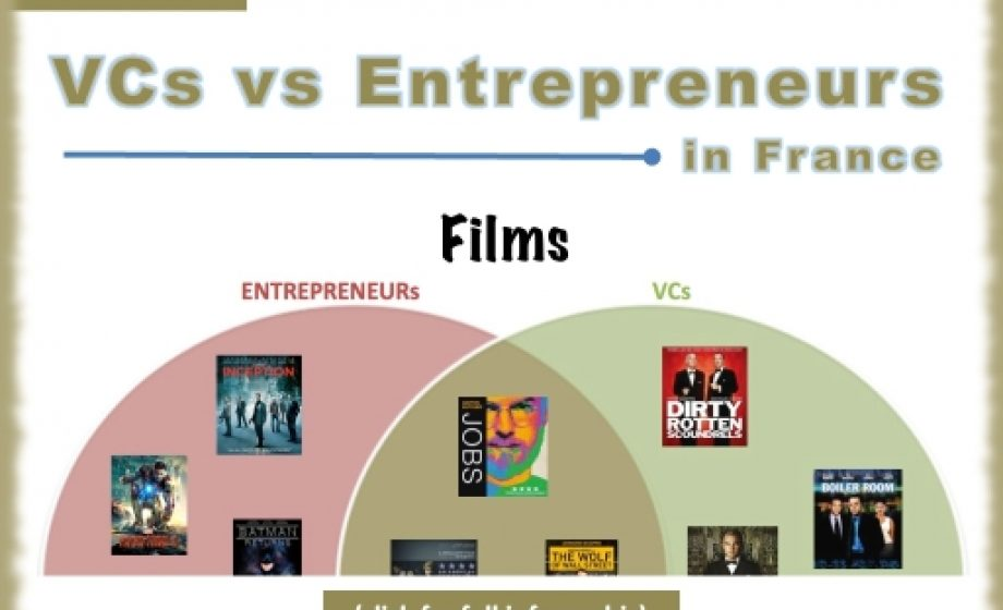 RudeVC Infographic: Entrepreneurs vs. VCs
