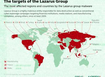 Attaque de WannaCry: la piste des pirates nord-coréens de Lazarus se précise