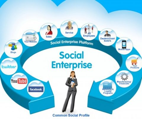 """Social Collaboration"" becoming more common in European companies, but still a ways to go"