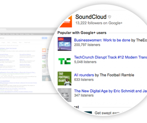 Google+ Sign will now enable in-app activities to appear in Google search results